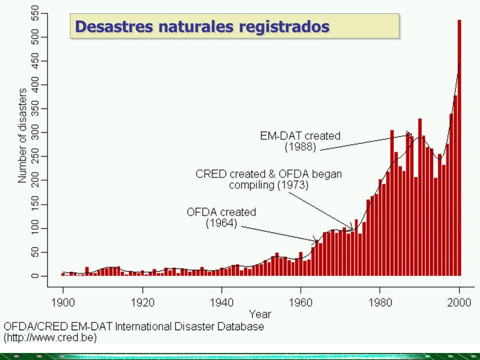 Desastres naturales registrados