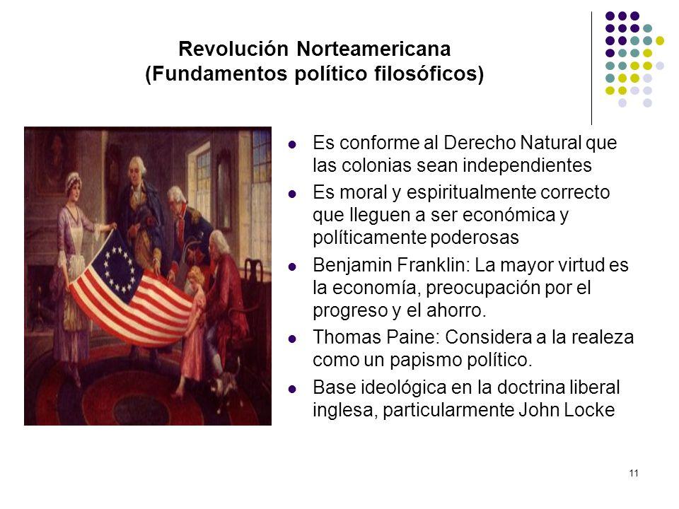 Revolución Norteamericana (Fundamentos político filosóficos)