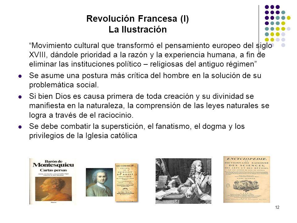Revolución Francesa (I) La Ilustración