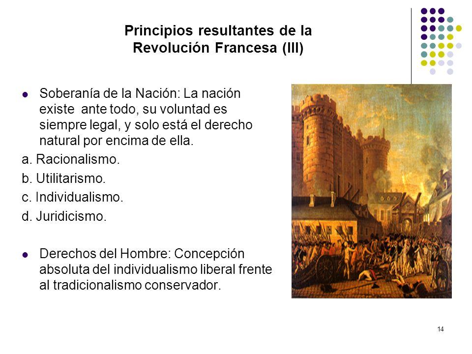 Principios resultantes de la Revolución Francesa (III)