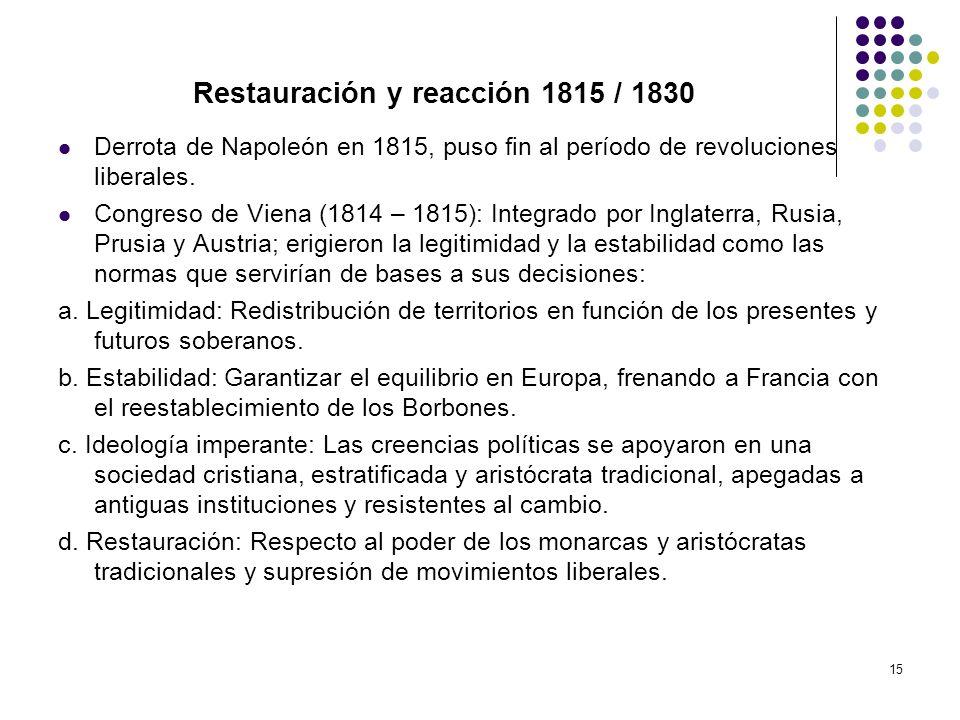 Restauración y reacción 1815 / 1830