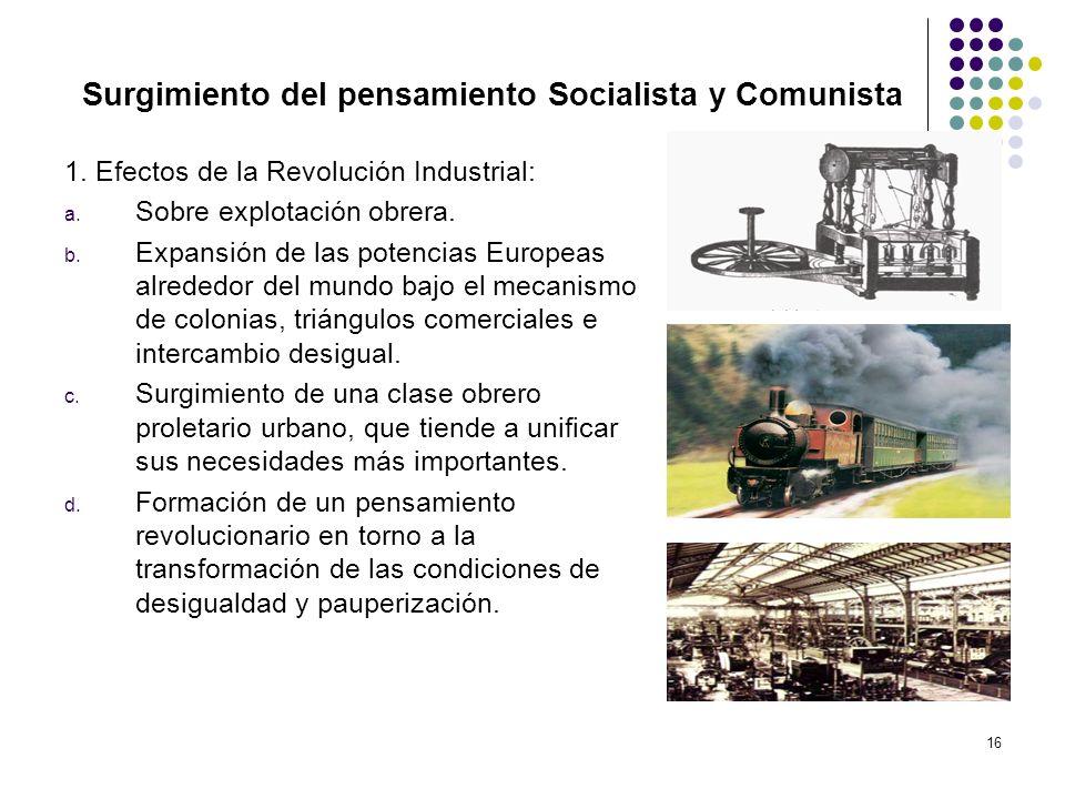 Surgimiento del pensamiento Socialista y Comunista
