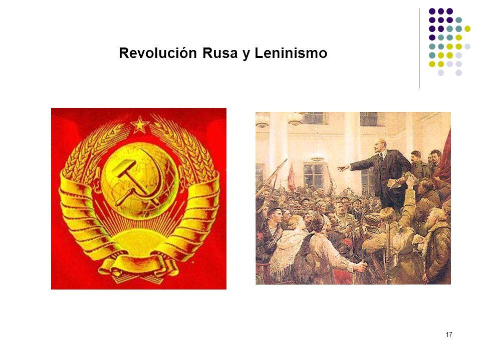 Revolución Rusa y Leninismo