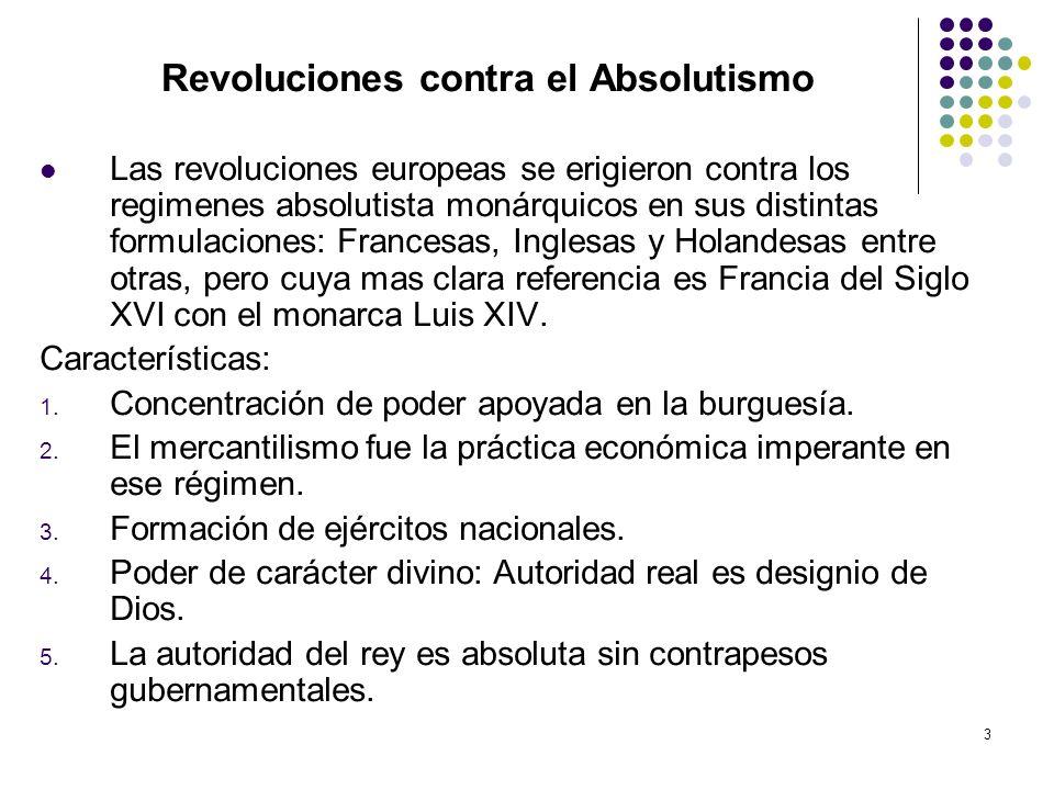Revoluciones contra el Absolutismo