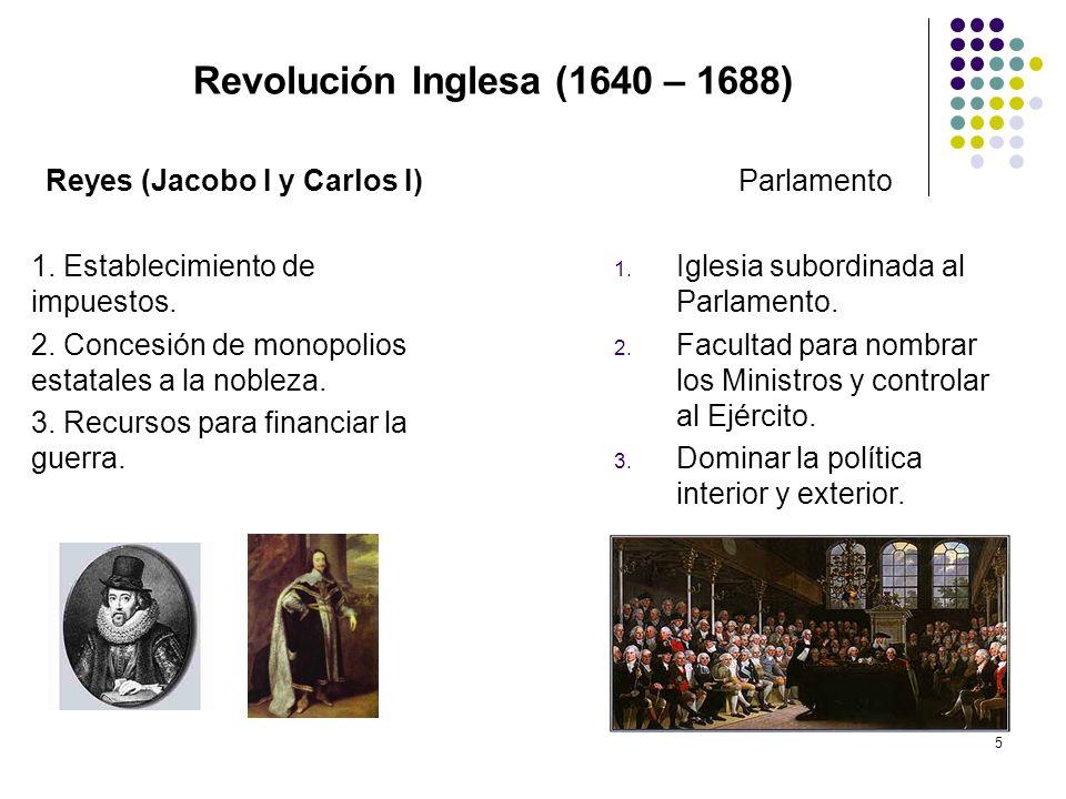 Revolución Inglesa (1640 – 1688)