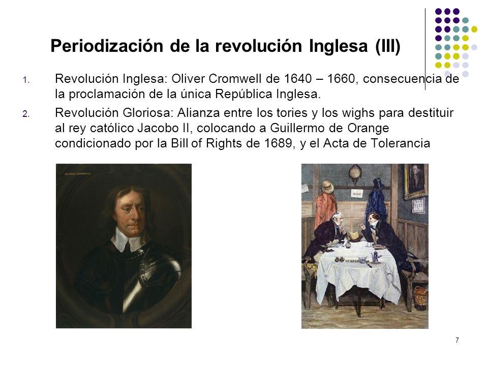 Periodización de la revolución Inglesa (III)