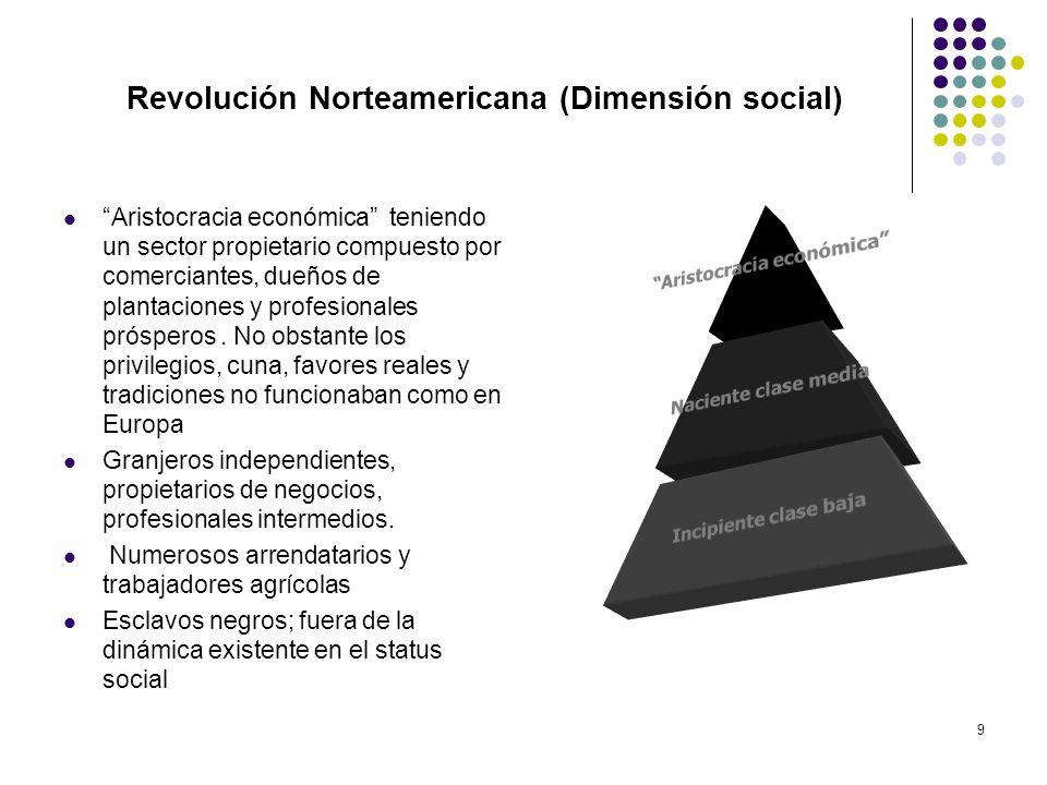 Revolución Norteamericana (Dimensión social)