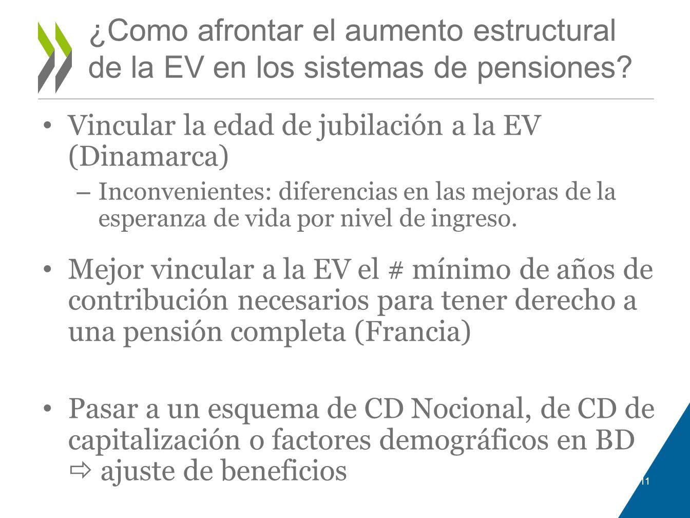 ¿Como afrontar el aumento estructural de la EV en los sistemas de pensiones