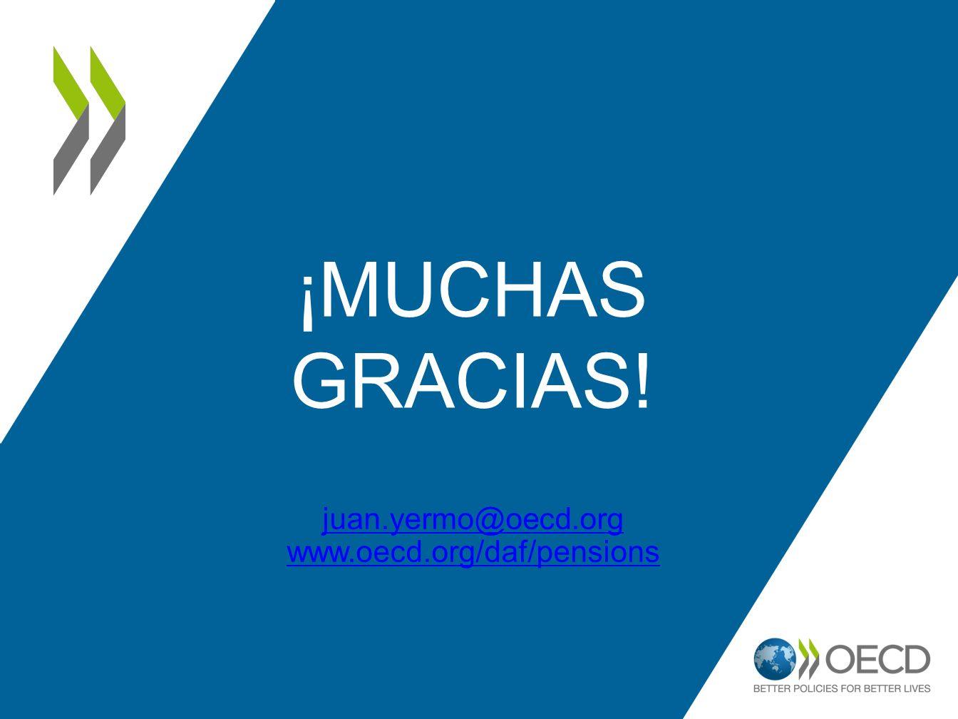 juan.yermo@oecd.org www.oecd.org/daf/pensions
