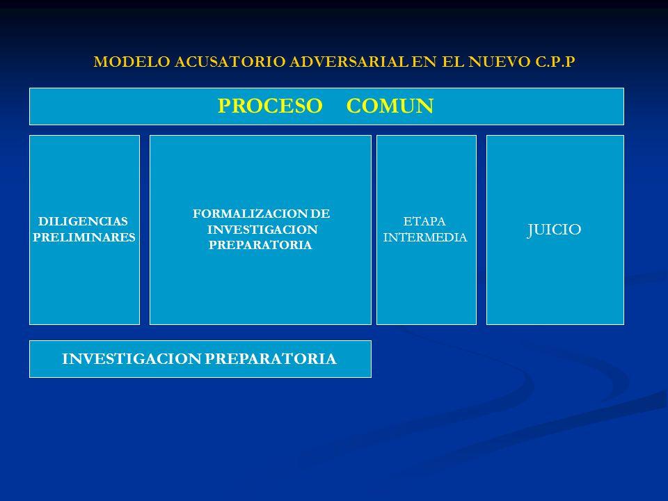 MODELO ACUSATORIO ADVERSARIAL EN EL NUEVO C.P.P