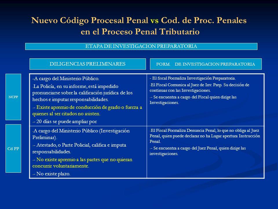 Nuevo Código Procesal Penal vs Cod. de Proc