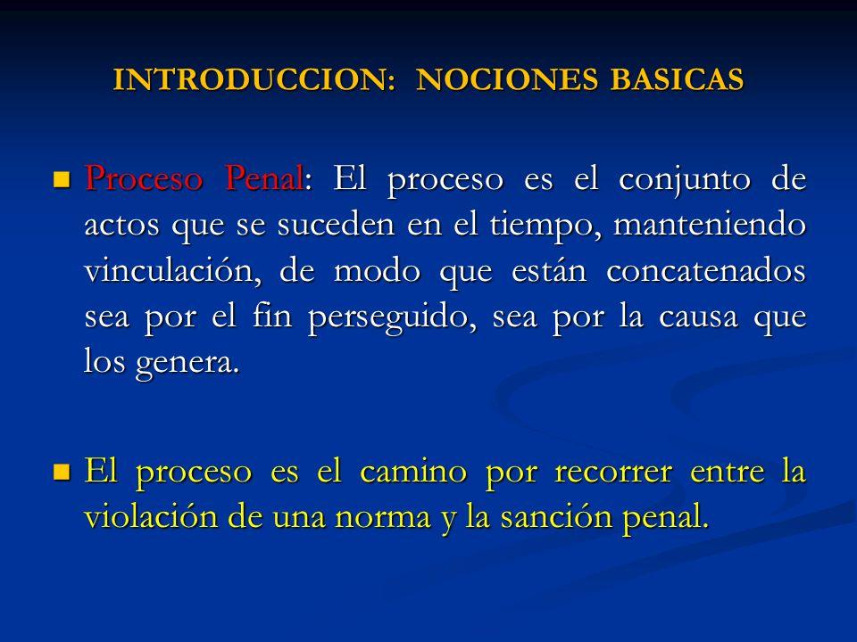 INTRODUCCION: NOCIONES BASICAS