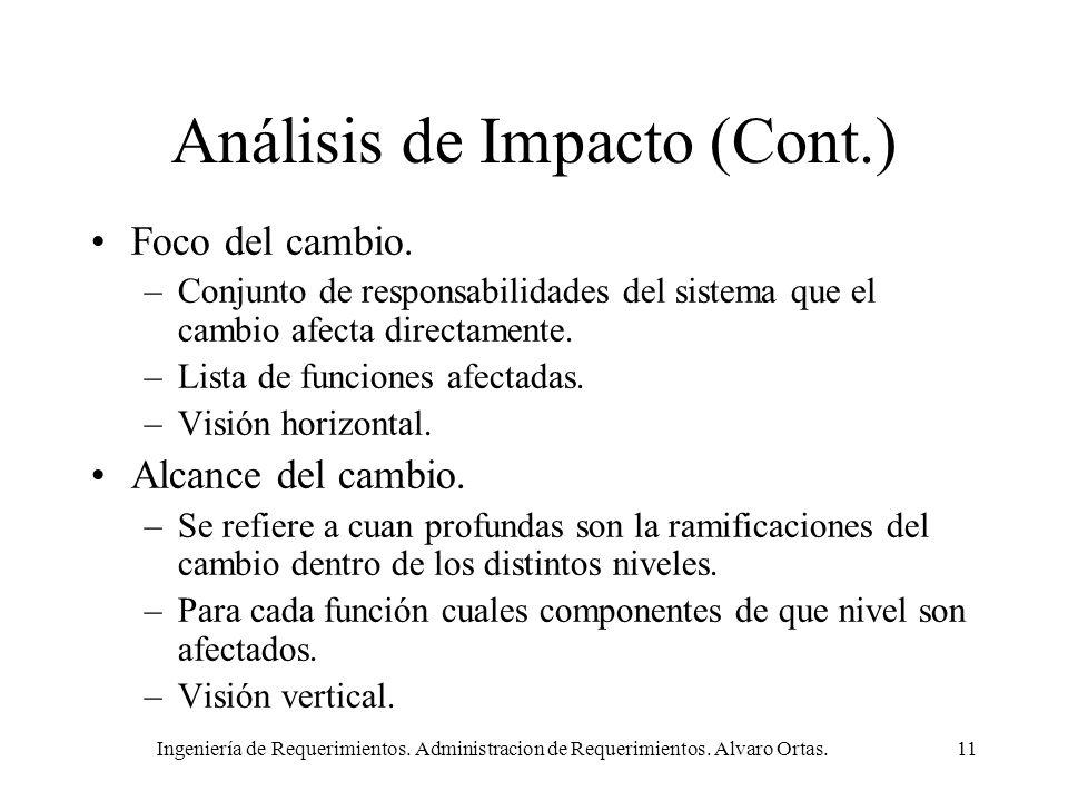 Análisis de Impacto (Cont.)