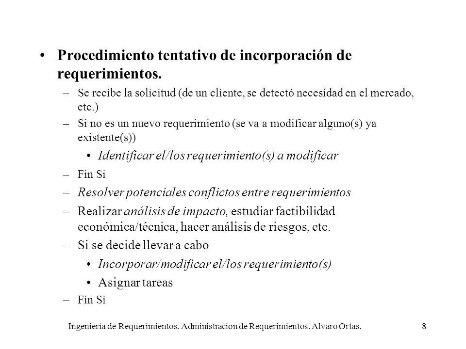 Procedimiento tentativo de incorporación de requerimientos.