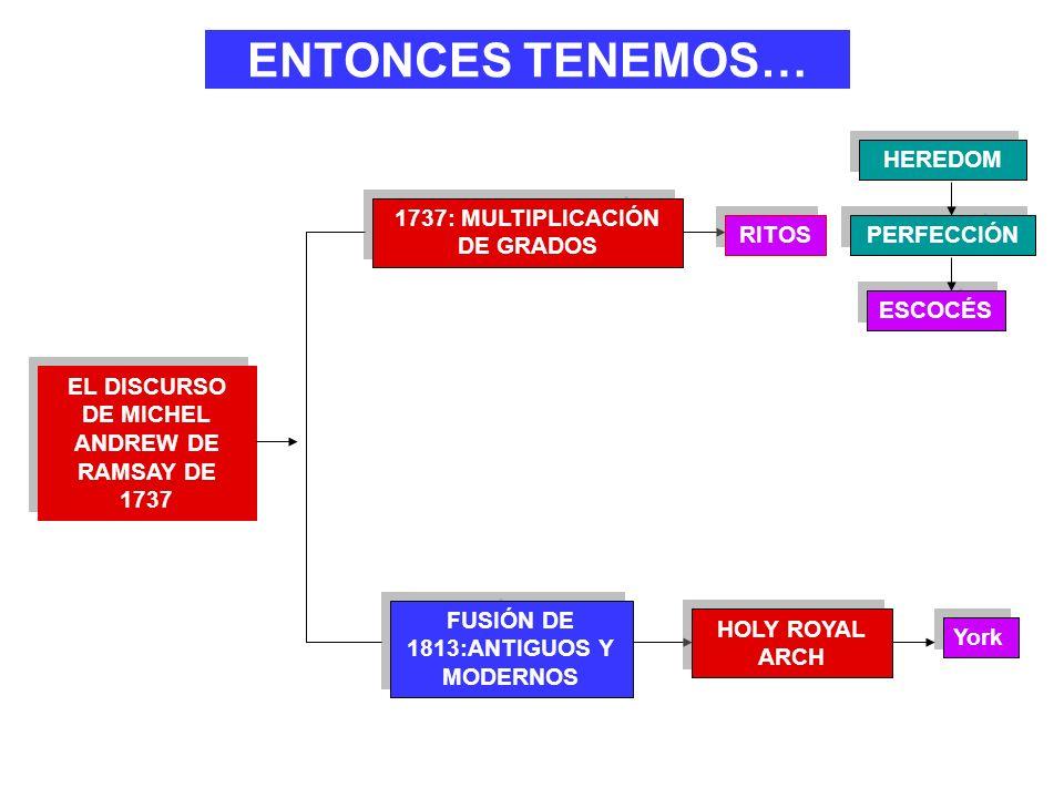 ENTONCES TENEMOS… HEREDOM 1737: MULTIPLICACIÓN DE GRADOS RITOS