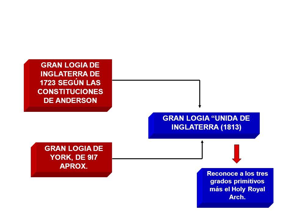 GRAN LOGIA DE INGLATERRA DE 1723 SEGÚN LAS CONSTITUCIONES DE ANDERSON