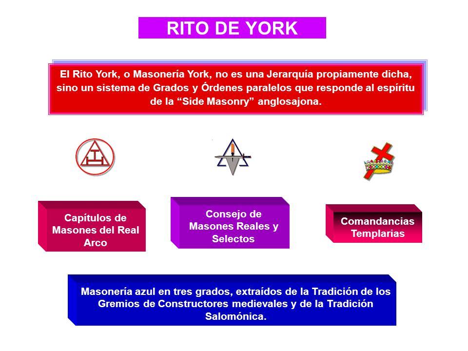 RITO DE YORK