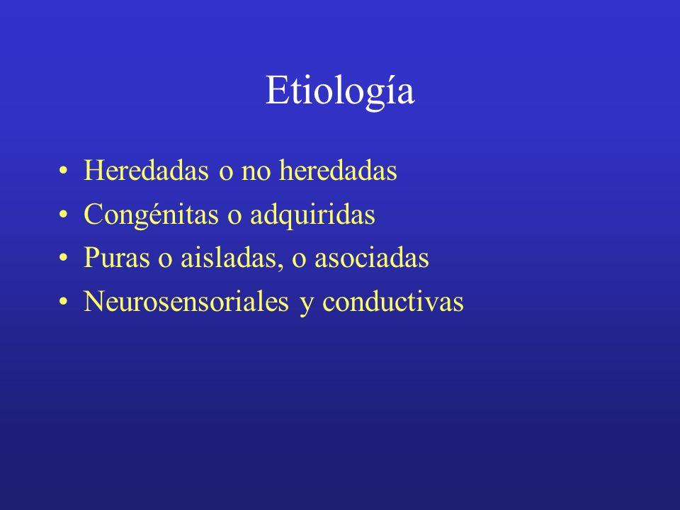 Etiología Heredadas o no heredadas Congénitas o adquiridas
