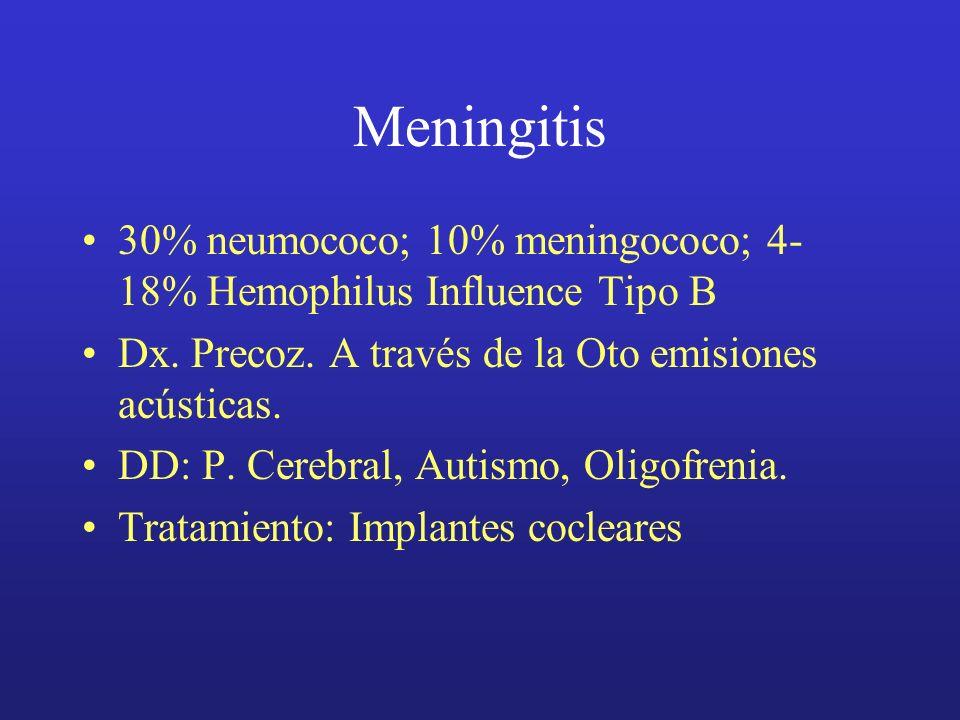 Meningitis30% neumococo; 10% meningococo; 4-18% Hemophilus Influence Tipo B. Dx. Precoz. A través de la Oto emisiones acústicas.