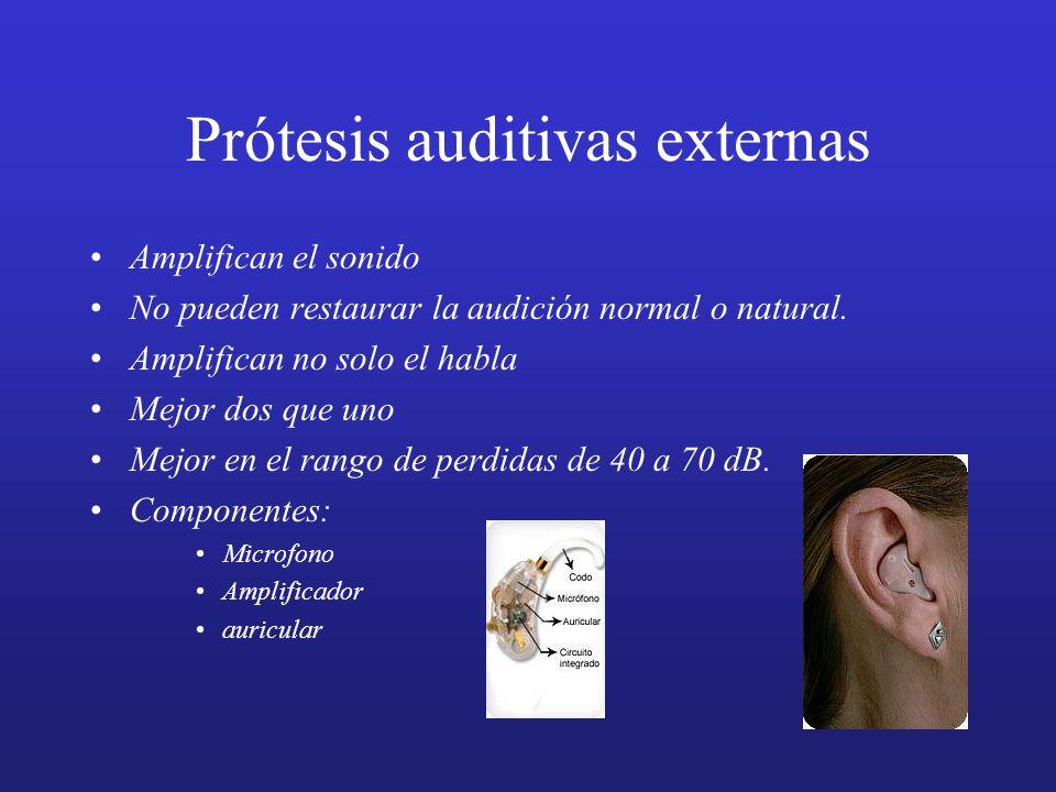 Prótesis auditivas externas