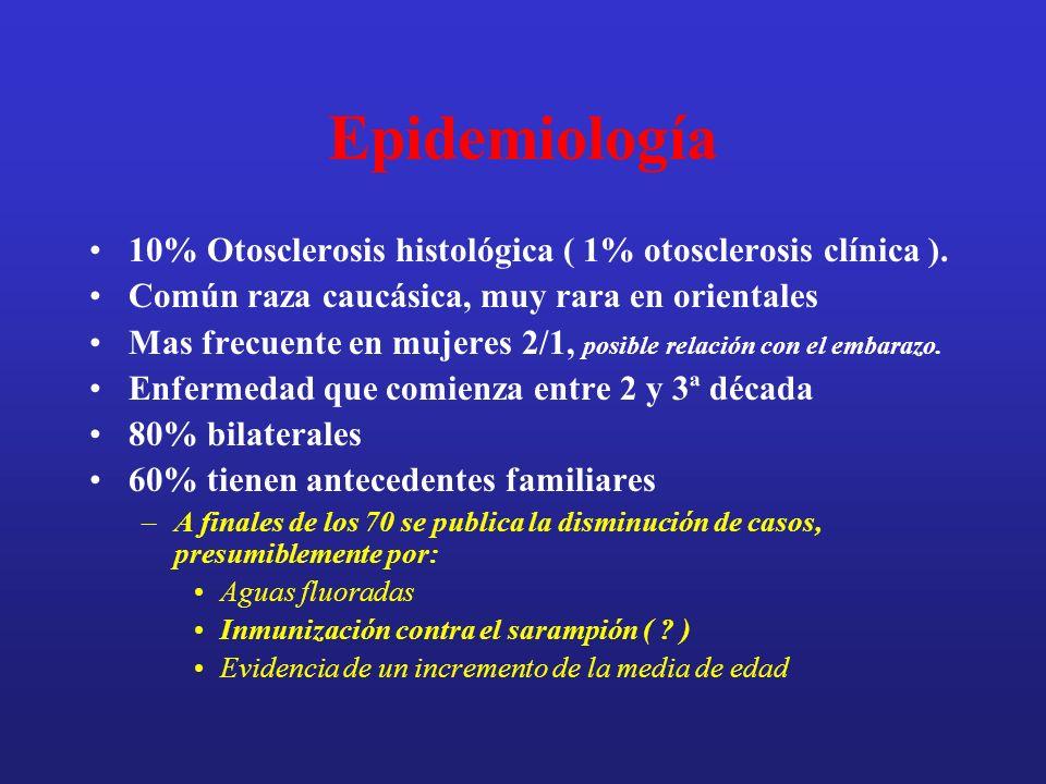 Epidemiología 10% Otosclerosis histológica ( 1% otosclerosis clínica ). Común raza caucásica, muy rara en orientales.
