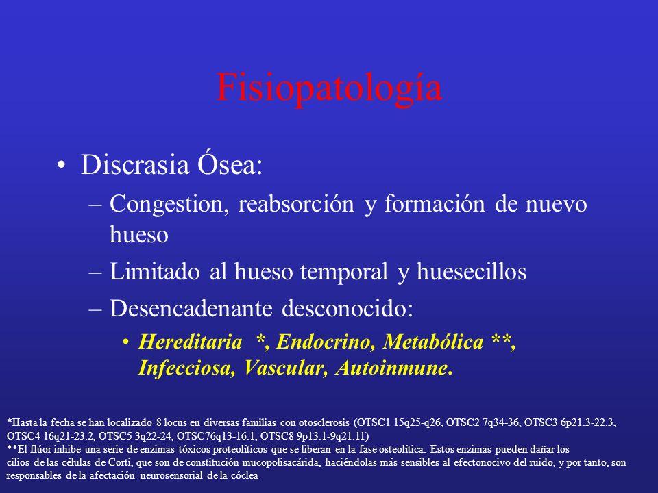 Fisiopatología Discrasia Ósea: