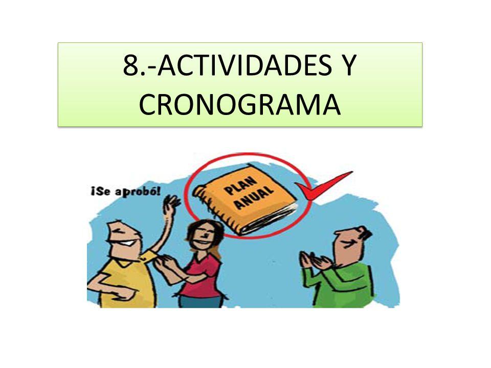 8.-ACTIVIDADES Y CRONOGRAMA
