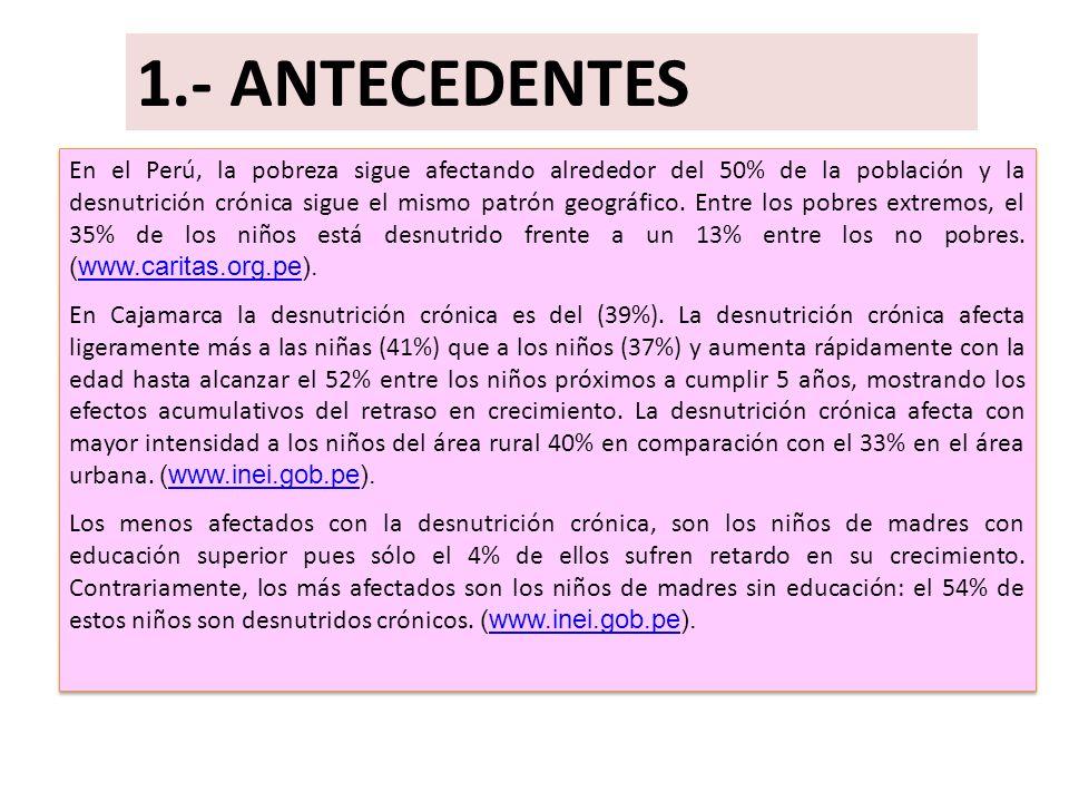 1.- ANTECEDENTES