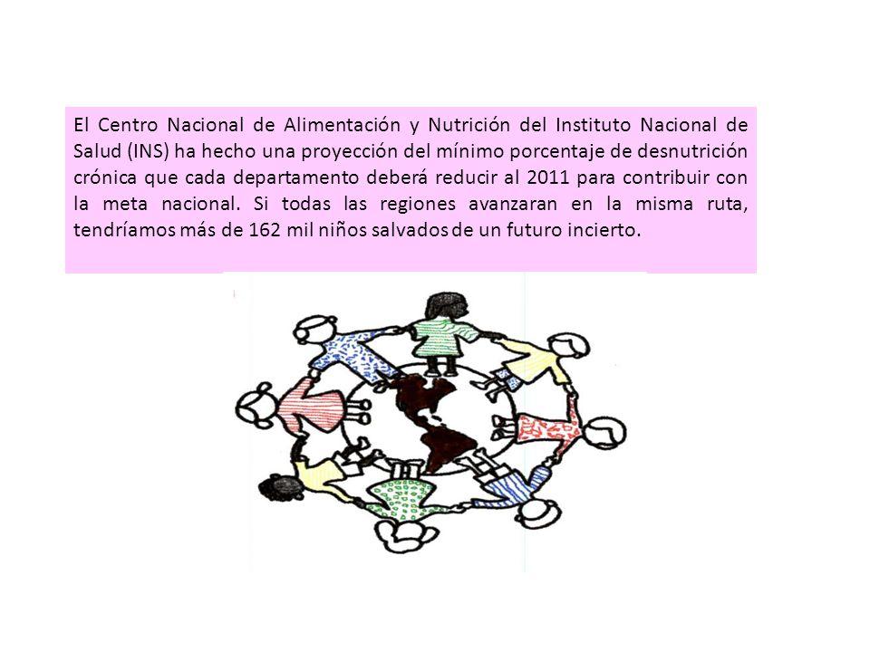 El Centro Nacional de Alimentación y Nutrición del Instituto Nacional de Salud (INS) ha hecho una proyección del mínimo porcentaje de desnutrición crónica que cada departamento deberá reducir al 2011 para contribuir con la meta nacional.