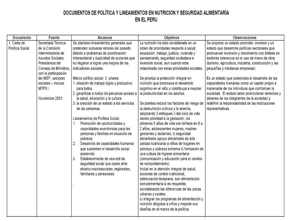 EL PROYECTO Y SU ARTICULACIÓN CON LOS LINEAMIENTOS DE POLÍTICA