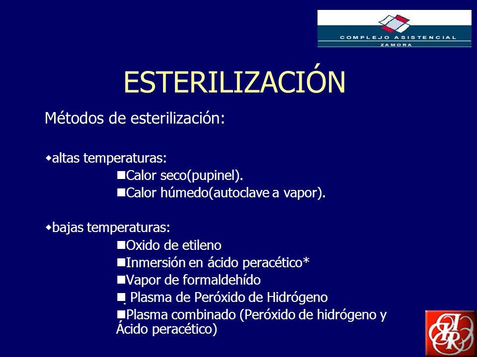 ESTERILIZACIÓN Métodos de esterilización: altas temperaturas: