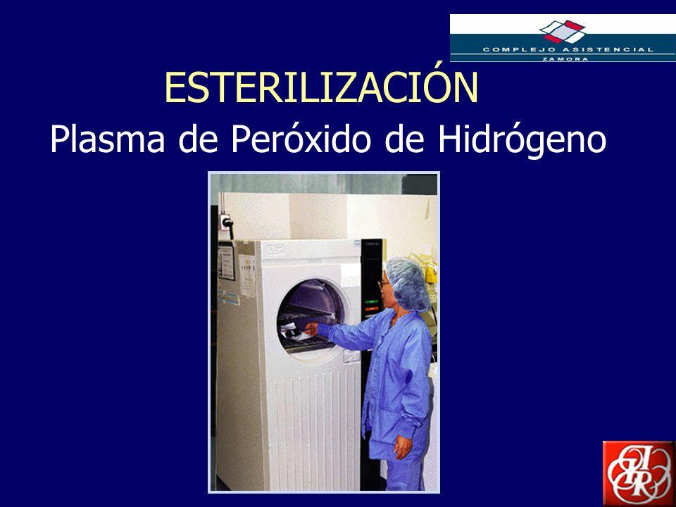 ESTERILIZACIÓN Plasma de Peróxido de Hidrógeno