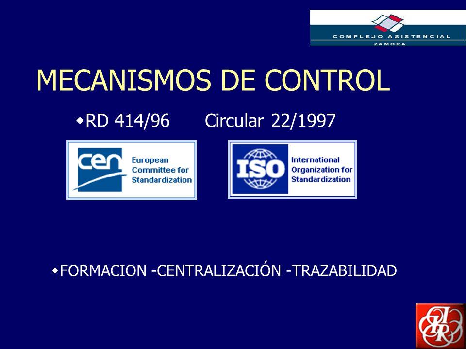 MECANISMOS DE CONTROL RD 414/96 Circular 22/1997
