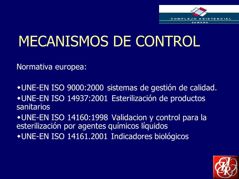 MECANISMOS DE CONTROL Normativa europea: