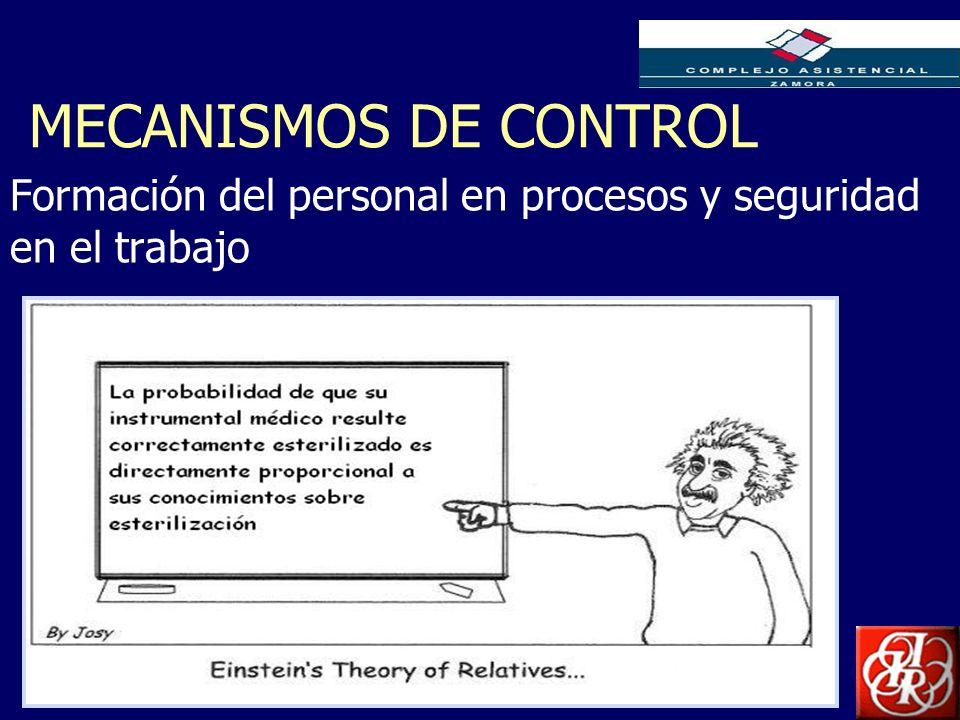 MECANISMOS DE CONTROL Formación del personal en procesos y seguridad en el trabajo