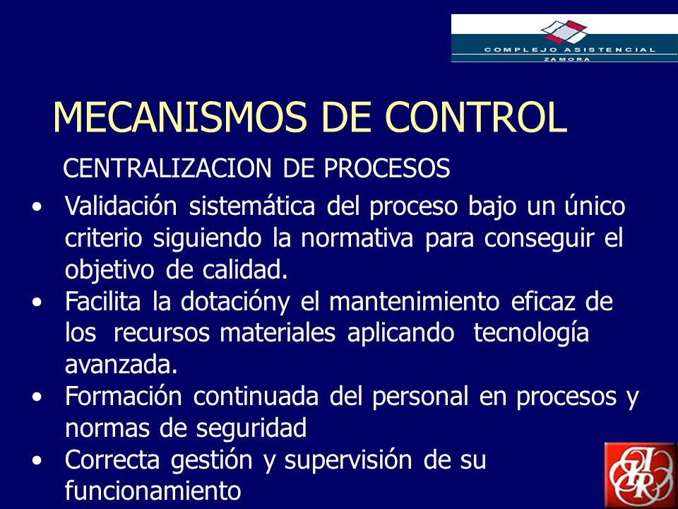 MECANISMOS DE CONTROL CENTRALIZACION DE PROCESOS