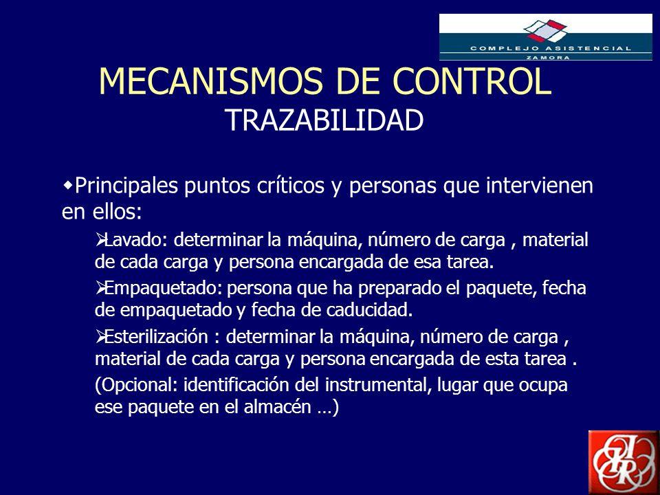 MECANISMOS DE CONTROL TRAZABILIDAD