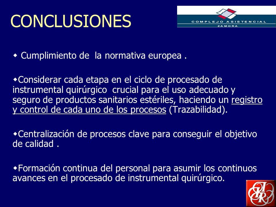 CONCLUSIONES Cumplimiento de la normativa europea .