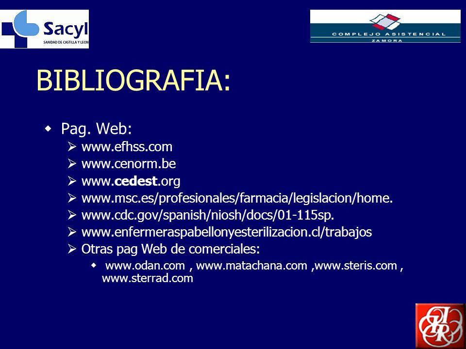 BIBLIOGRAFIA: Pag. Web: