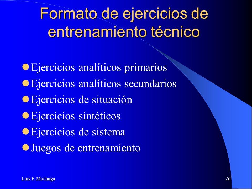 Formato de ejercicios de entrenamiento técnico