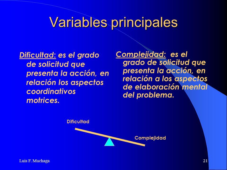 Variables principales