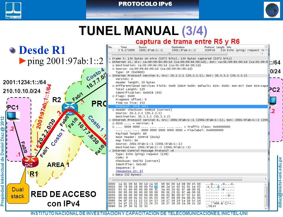 TUNEL MANUAL (3/4) Desde R1 ►ping 2001:97ab:1::2 PROVEEDOR DE INTERNET