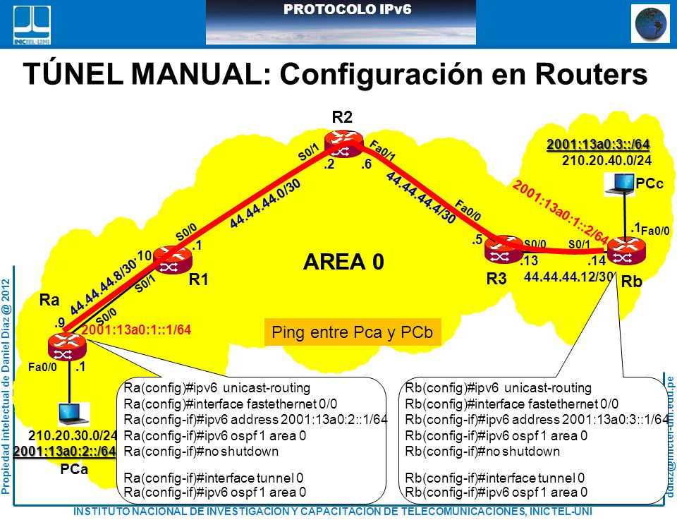 TÚNEL MANUAL: Configuración en Routers