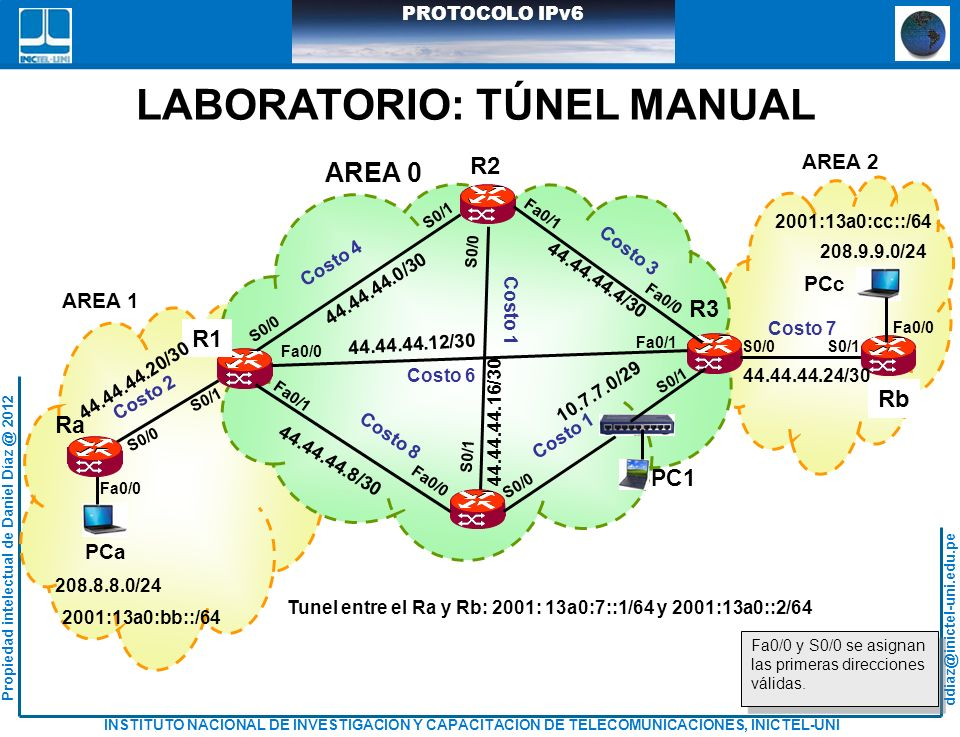 LABORATORIO: TÚNEL MANUAL