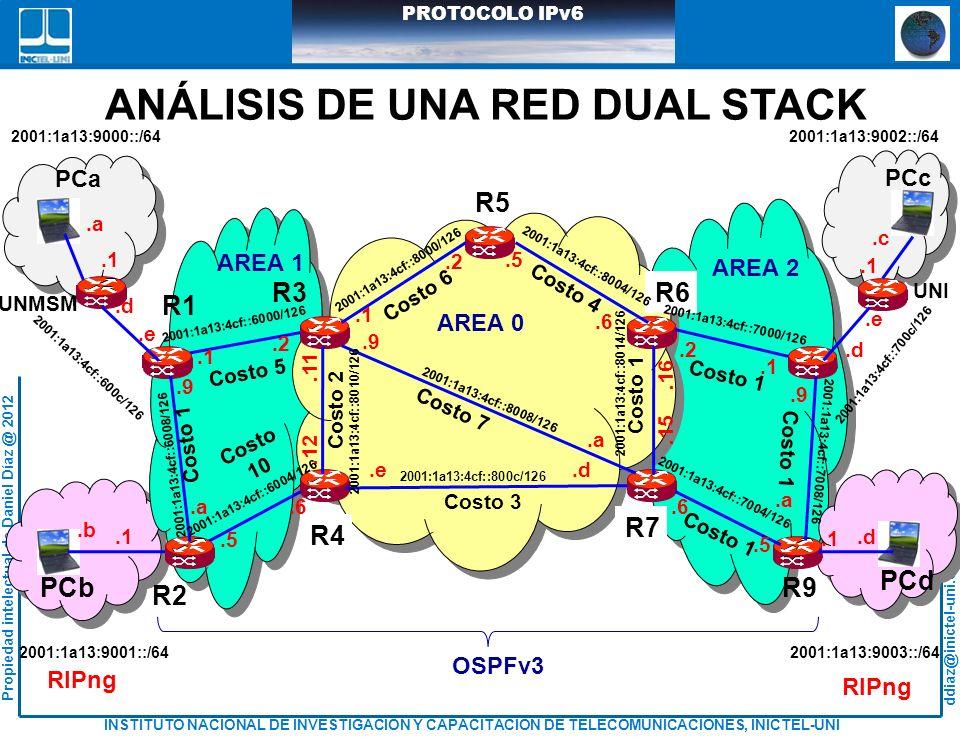 ANÁLISIS DE UNA RED DUAL STACK