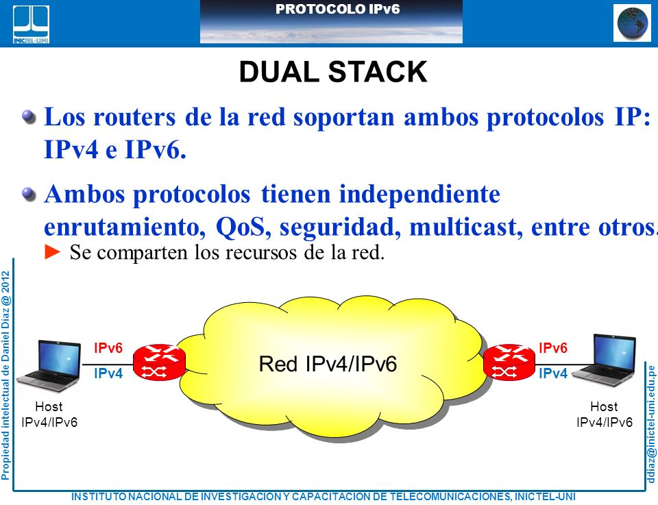DUAL STACK Los routers de la red soportan ambos protocolos IP: