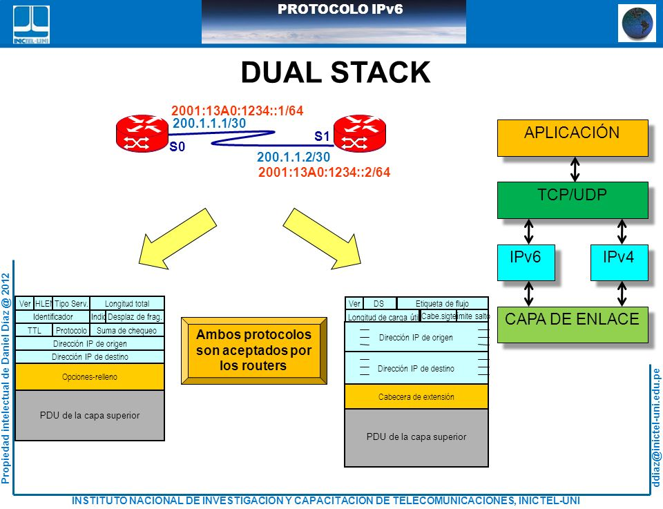 Ambos protocolos son aceptados por los routers