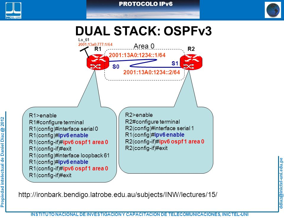 DUAL STACK: OSPFv3 R1. R2. S0. S :13A0:1234::1/ :13A0:1234::2/64. Lo_ :13a0:777:1/64.