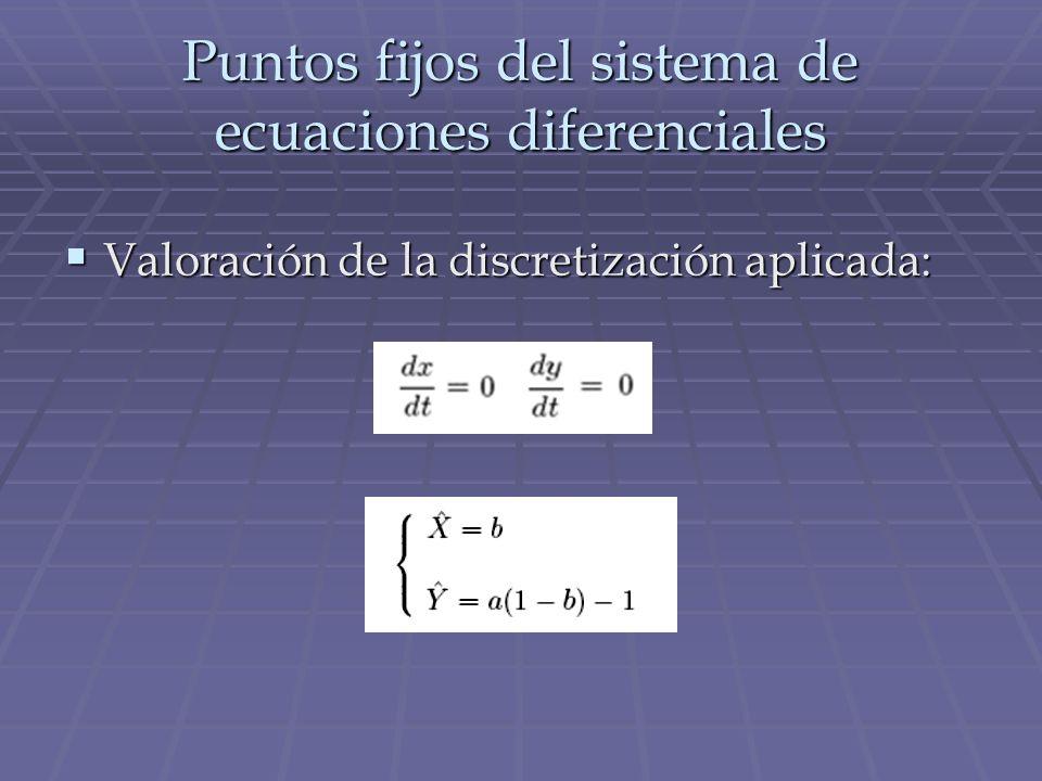 Puntos fijos del sistema de ecuaciones diferenciales