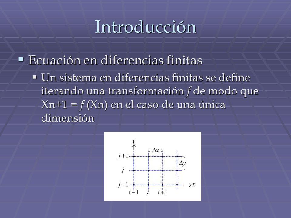 Introducción Ecuación en diferencias finitas